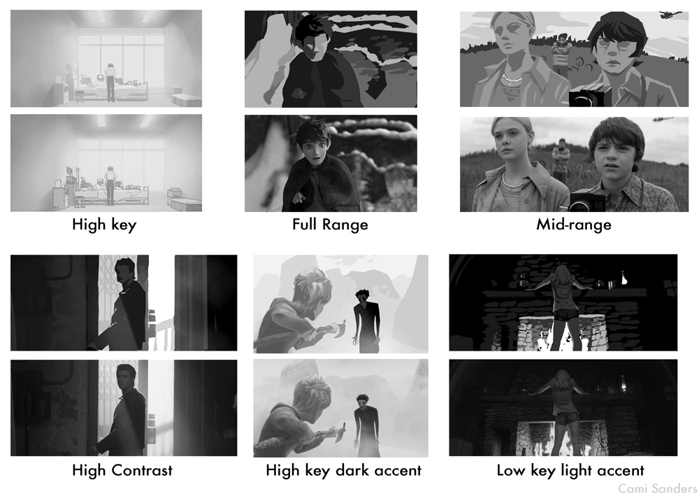 Exercise on value structures, with reference from live action, 2D & 3D animated films