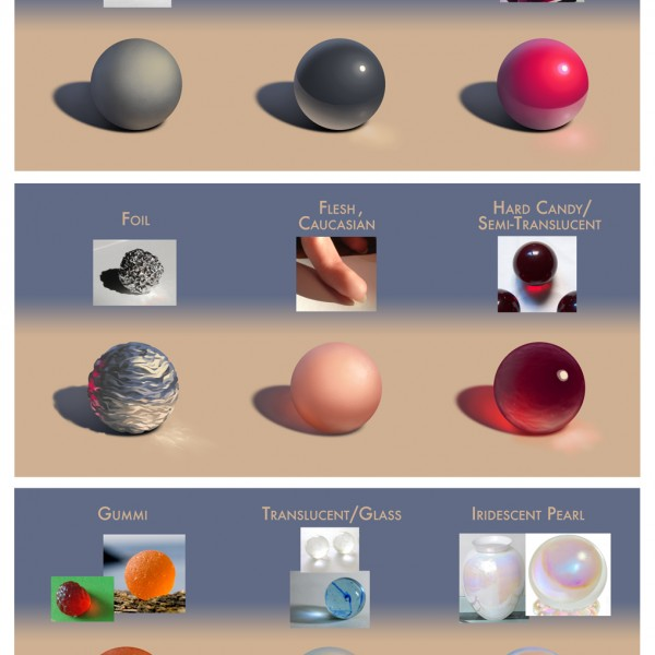 Material spheres painted in Photoshop from photo reference